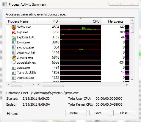 Application consuming CPU RAM