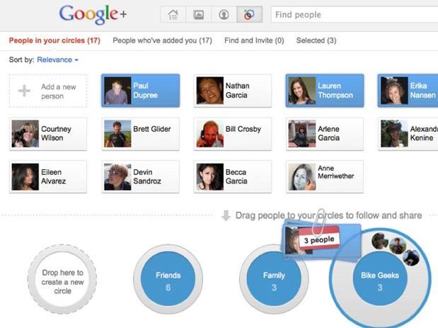 Google Plus Circle