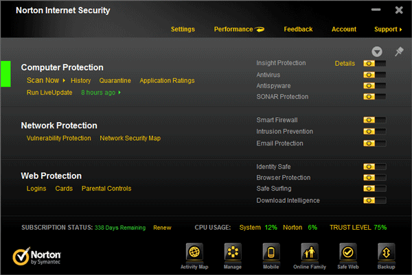 CPU Meter - norton internet security 2012 review