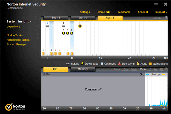 System Insight - norton internet security 2012 review