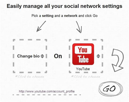 Manage Social Networks