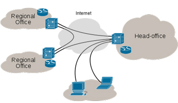 using vpn to download torrent