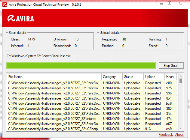 Avira Protection Cloud Review