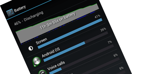 Increase Battery Use Life in Android