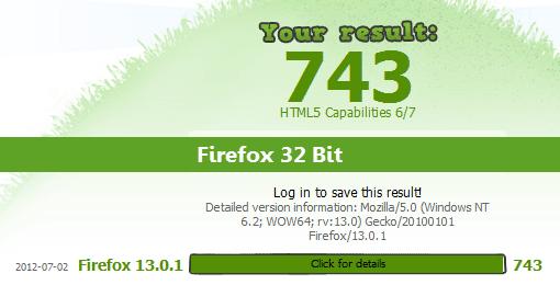 Firefox 32 vs Firefox 64 Bit