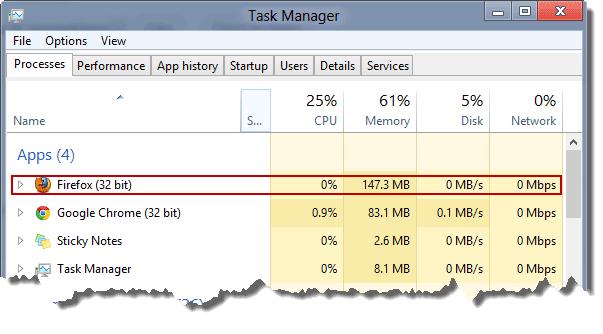 Firefox 32 Bit memory usage on Windows