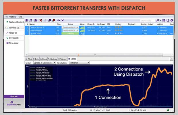 faster utorrent download speed dispatch