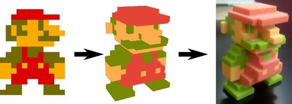 2d to 3D Process converter
