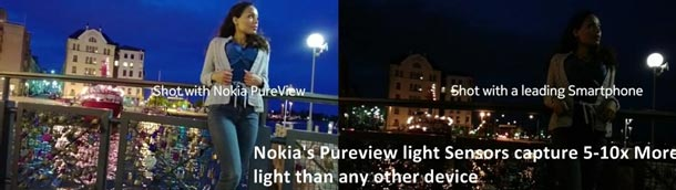 nokia pureview camera