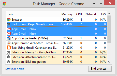 gmail offline memory usage
