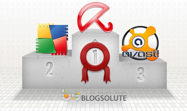 best free antivirus 2013