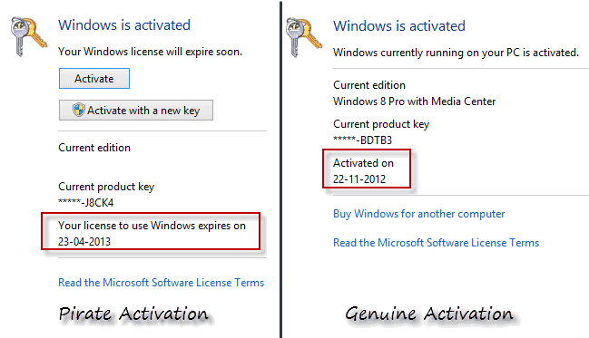 windows 8 activation types