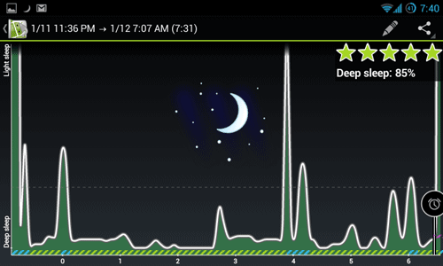 sleep as android graph