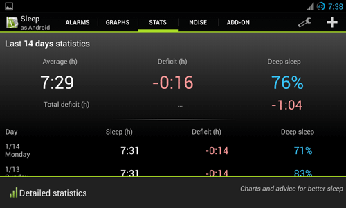 sleep as android stats