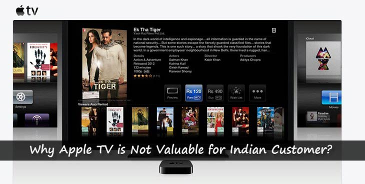 Apple TV not for India