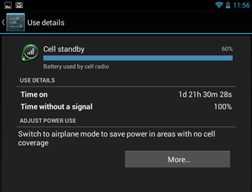 Lava Xtron  high Battery usage of cell standby